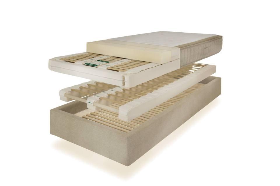 Woodspring ein Boxspring Bett aus natürlichen Materialien