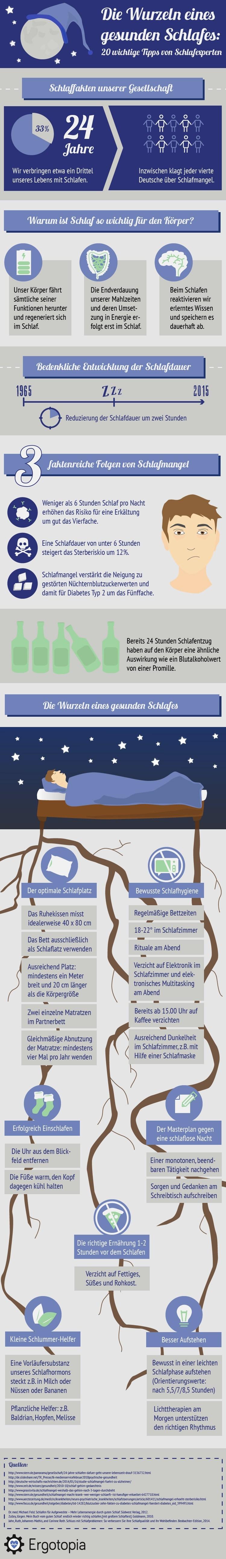 gesund-schlafen-infografik