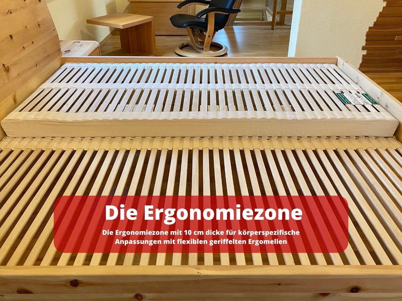 schlafsystem ergonomiezone