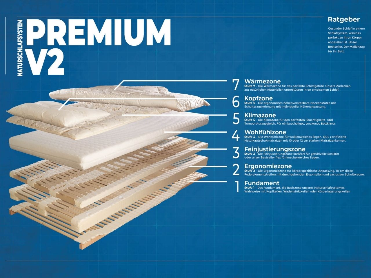 schlafsystem-premium-v2